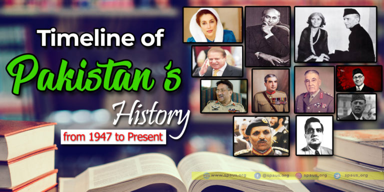 Timeline of Pakistan's History from 1947 to Present